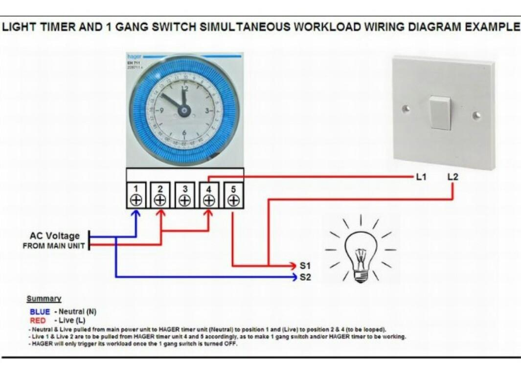 Wiring A Timer Switch Diagram | #1 Wiring Diagram Source on