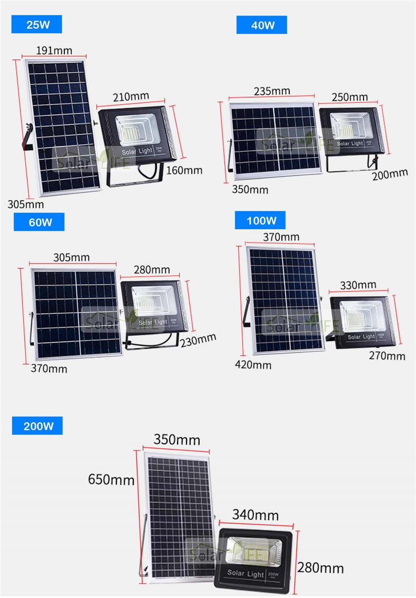 happypopper-SOLAR OUTDOOR SPOTLIGHTS 20W