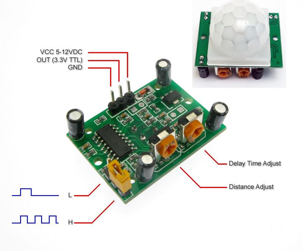 A SimpleSense Presence Sensor Is Like A Web Page Counter But For A Physical  Location. The Sensor, Based Around A Standard PIR (Passive Infrared Sensor),  ...