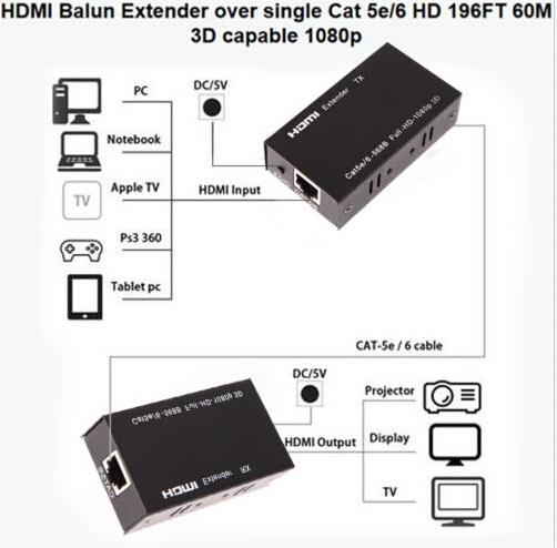 HDMI Extender 60m Use LAN CAT 5/6 cable 3D 1080p cheap solution