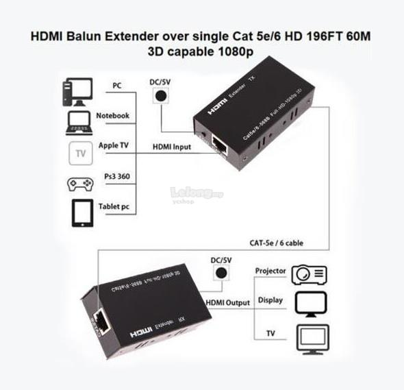 HDMI Extender 60m LAN CAT 5E/6 Cable 1080p FHD (S506)