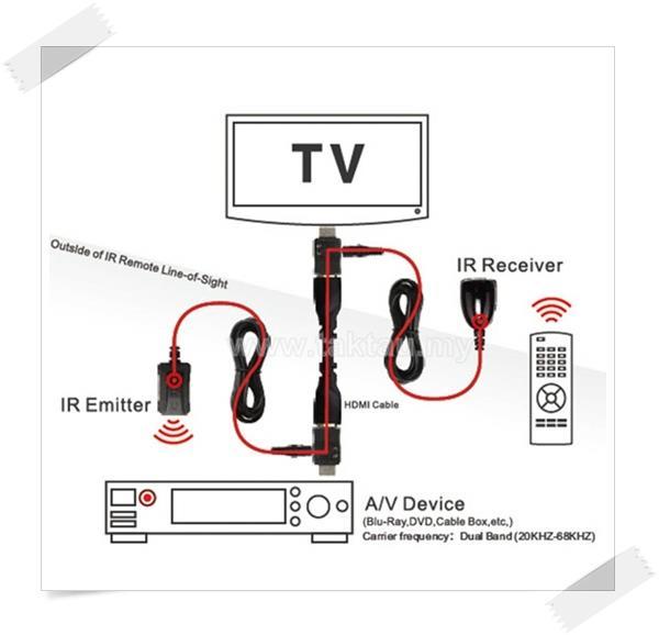 hdmi extender with ir transmitter  u0026  end 11  3  2019 6 05 pm