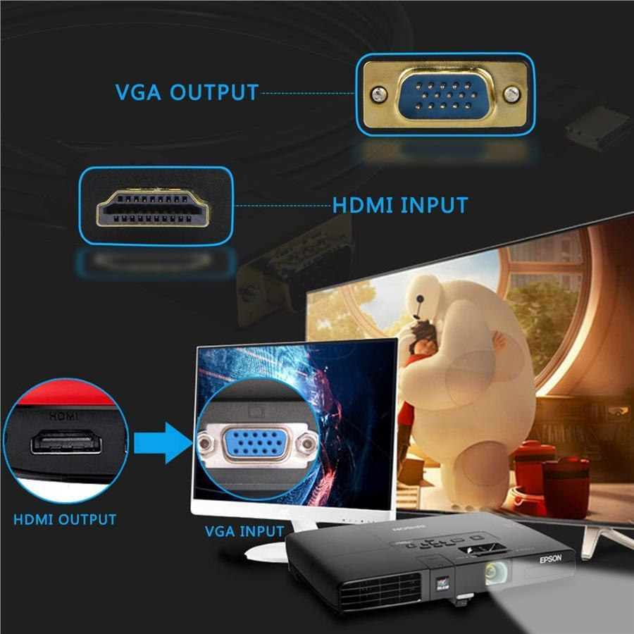 HDMI Input to VGA Output Audio HD Video Cable Converter Adapter
