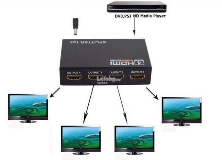 HDMI Splitter 1 to 4 + USB Power with 1080p 3D(S171/TV18BK))