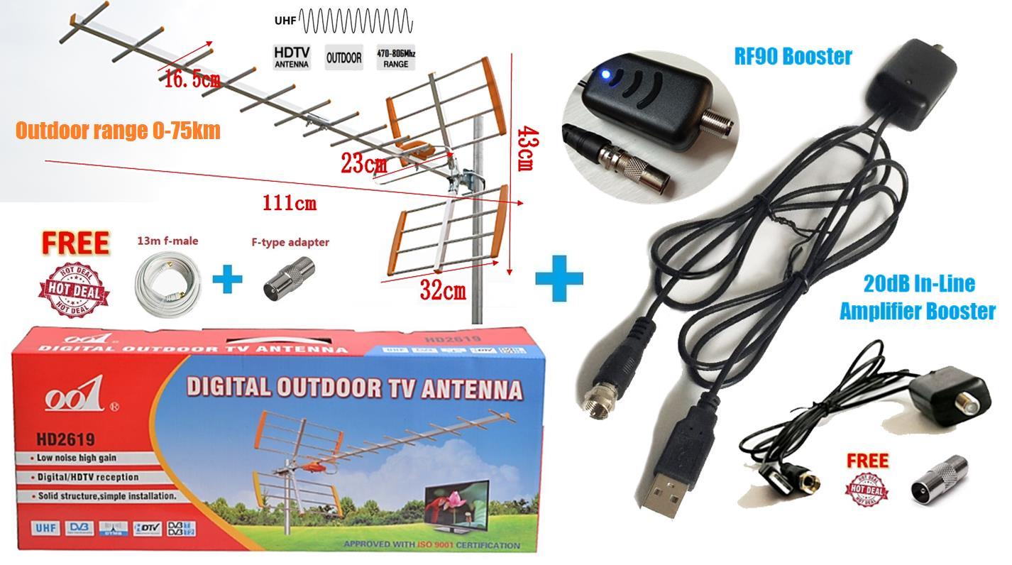 Hdtv Analog Digital Tv Indoor End 12 14 2018 1004 Pm Ac Home Wiring Antenna