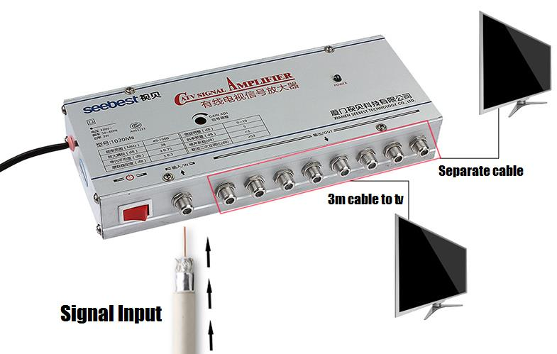 Digital Tv Signal Amplifier : Hdtv catv digital tv antenna signal end  pm