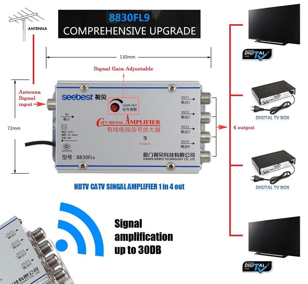 digital antenna diagram wiring diagrams folder tv antenna wiring diagram tv and dvr wiring diagram catalogue