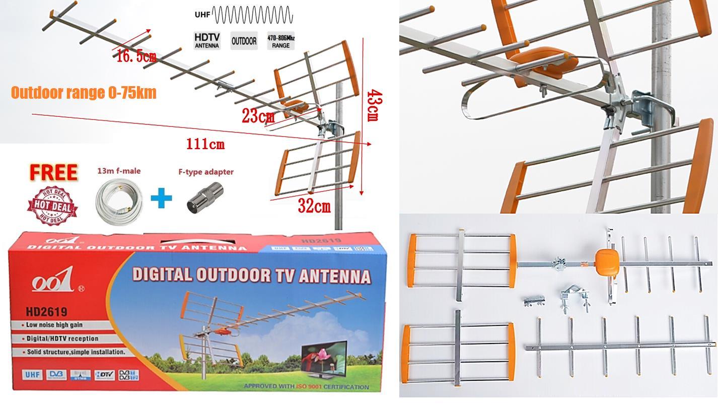 Hdtv Catv Digital Tv Antenna Signal End 12 19 2018 857 Pm Splitter Wiring Diagram