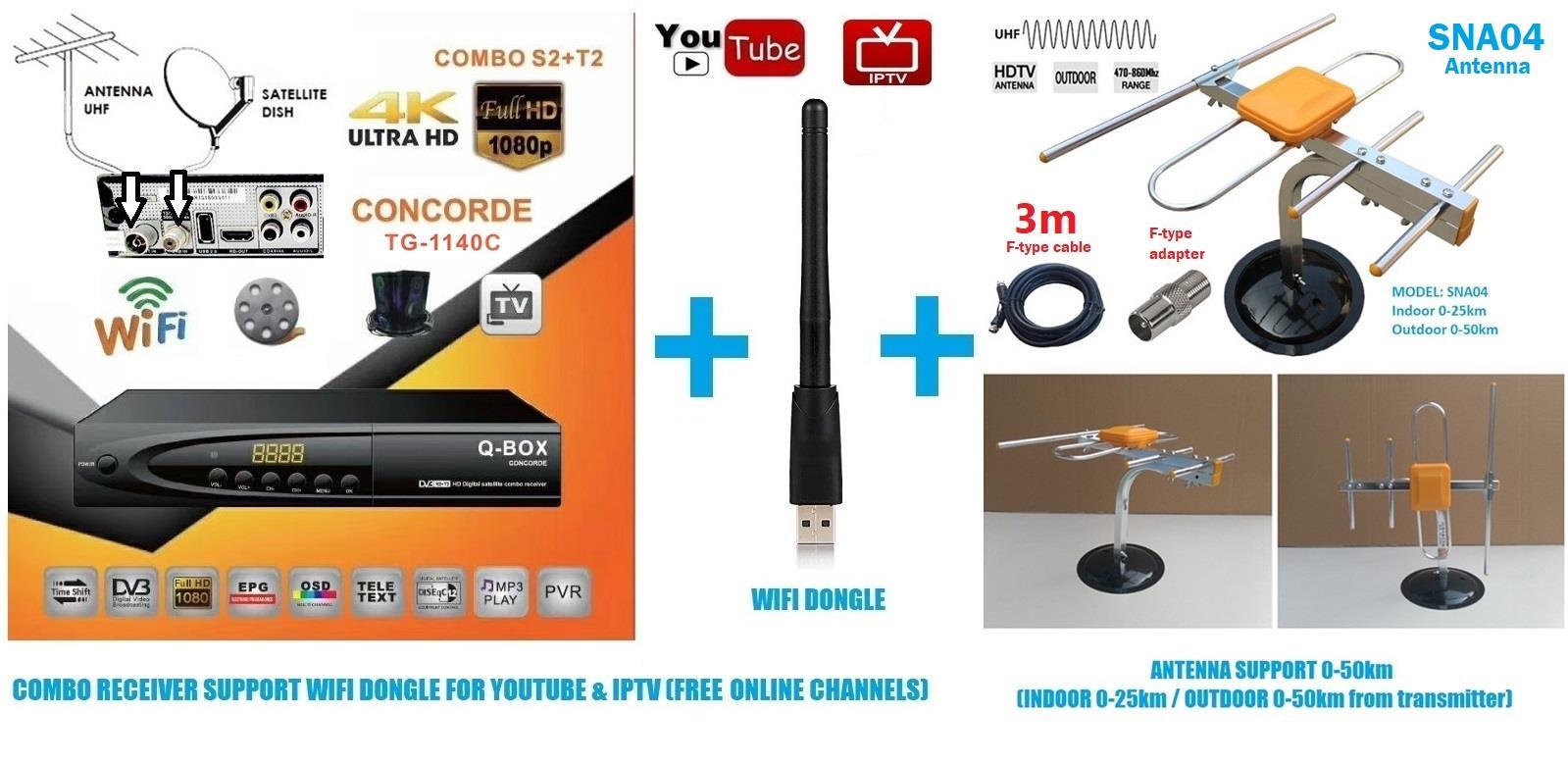 HDTV WIFI IPTV COMBO DIGITAL TV RECEIVER & PVR RECORDER freesat