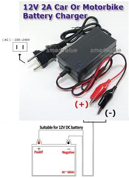 High Efficiency 12V Sealed Lead Acid 3Ah-33Ah Smart Battery Charger