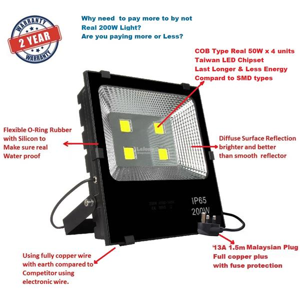 High Power 200W Water Proof LED Flood Light Taiwan led chipset - Warra