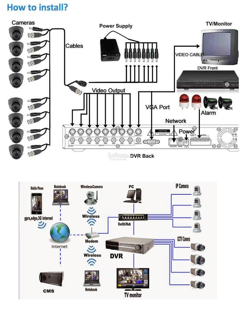 Hikvision 4 Channel dvr manual