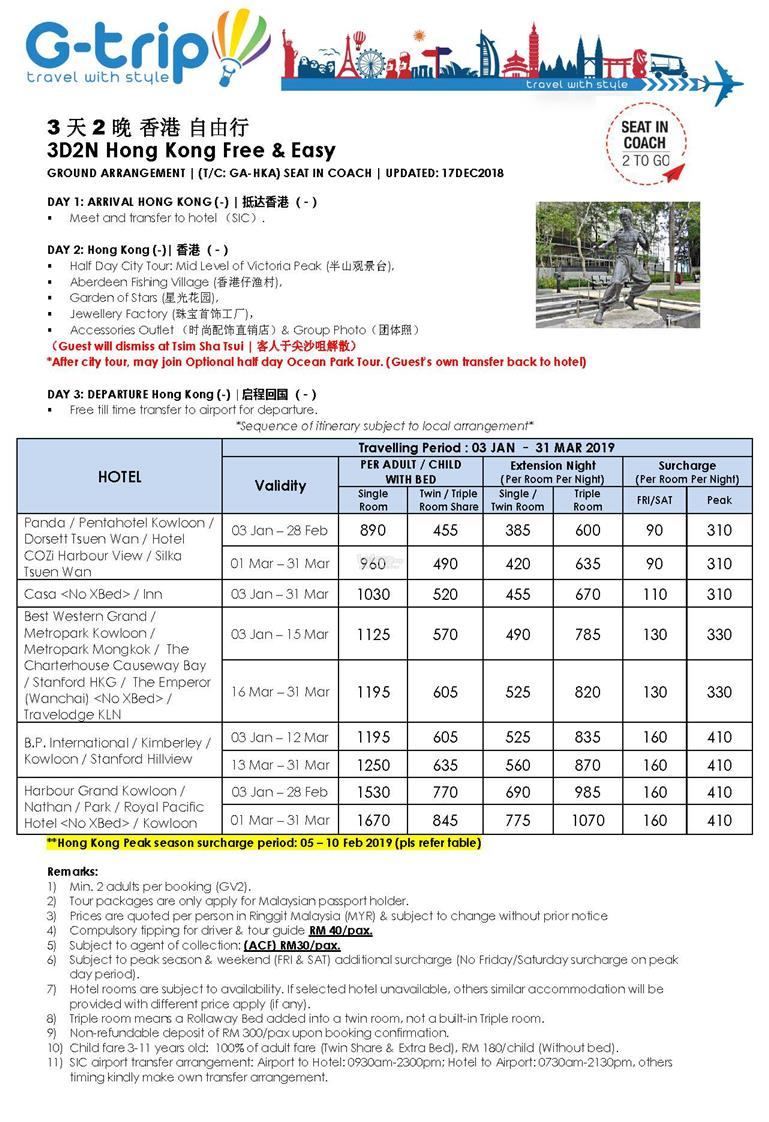 Hong Kong Ground Tour Package (SIC)