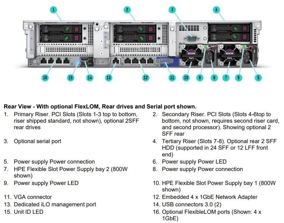 HPE ProLiant DL380 Gen10 Silver 4108 (1 8GHz/8-core)