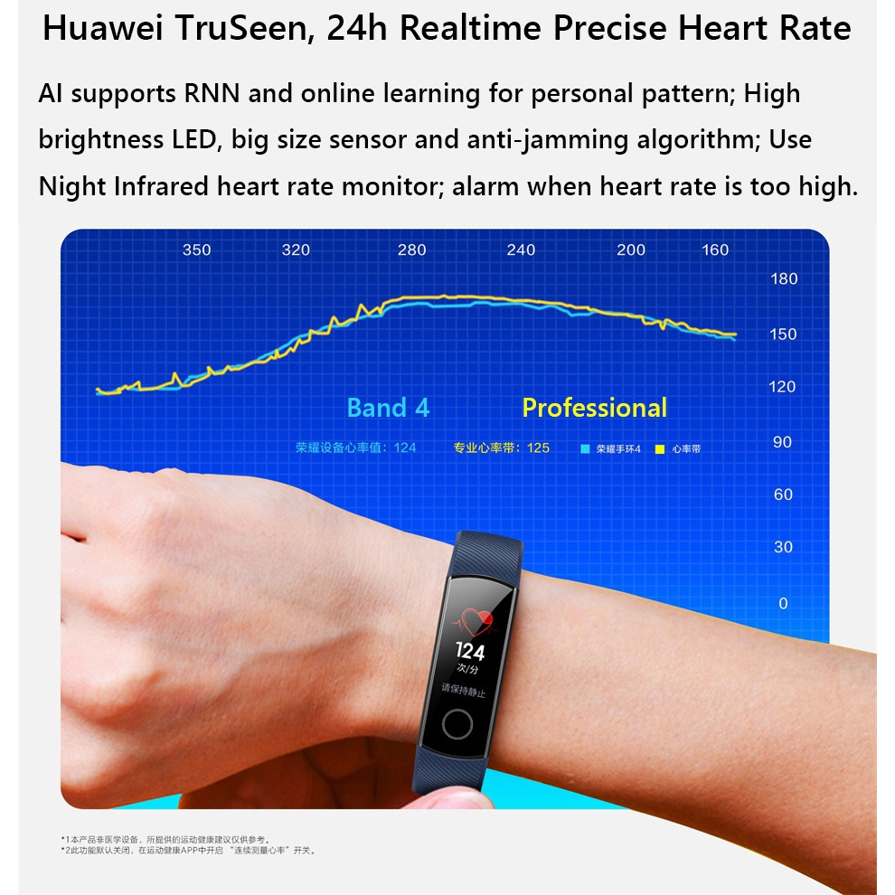 Huawei Honor Band 4 Honorband 4 Heart Rate Monitor Waterproof Fitness Smart Ba