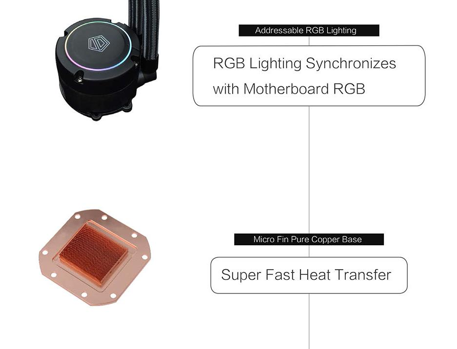 ID COOLING CHROMAFLOW RGB 240 CPU WATER COOLER