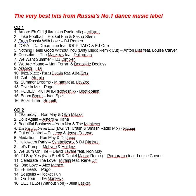 Imported CD Super Club Hits 2017 2CD (Russia's No 1 dance music)