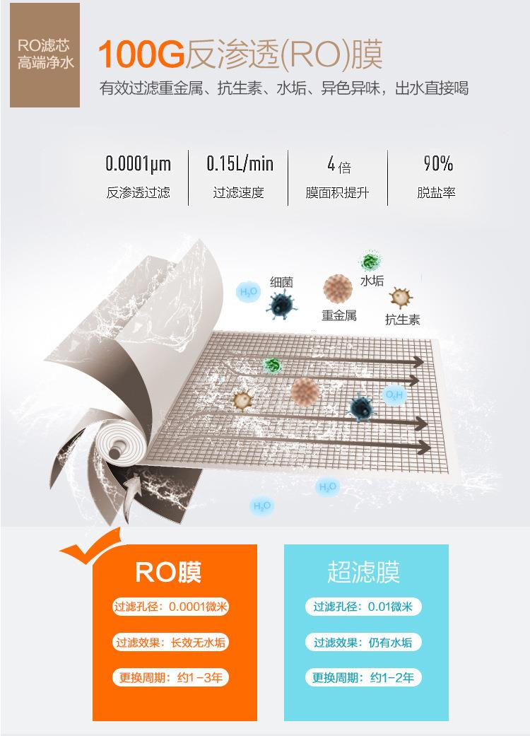 Intelligent heating machine RO reverse osmosis water purifier