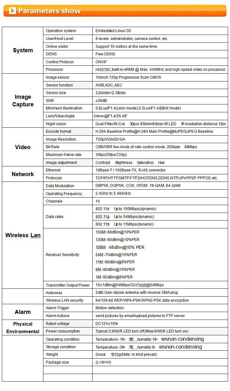 IP Camera Outdoor Waterproof WiFi Wireless CCTV Night Vision SD Card S