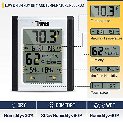 iPower Digital Hygrometer Indoor Thermometer, Humidity Monitor Gauge Indicator