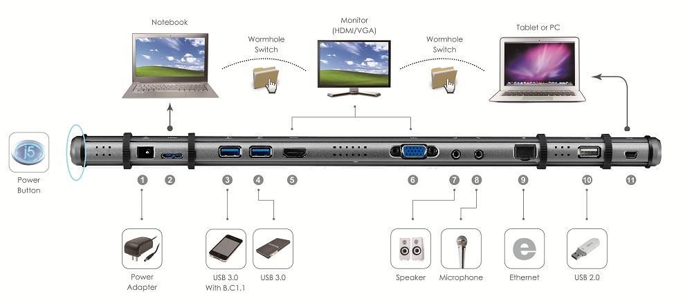 j5create JUD 500 Ultra Station USB 3 0 Docking Station