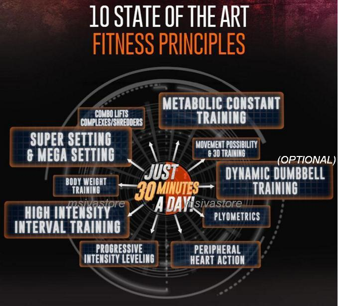 Jillian Michaels BODYSHRED, 30Mins a Day is All You Need for a Fit Bod