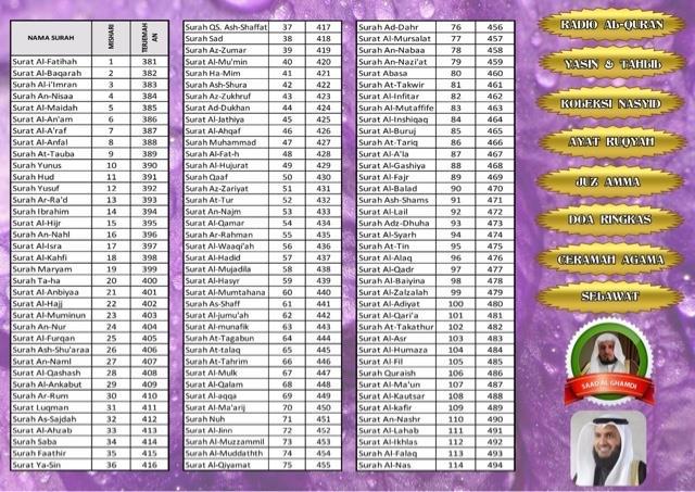Joc Radio FM Digital AL-Quran 8GB Lengkap 30 Juzuk Dan Terjemahan
