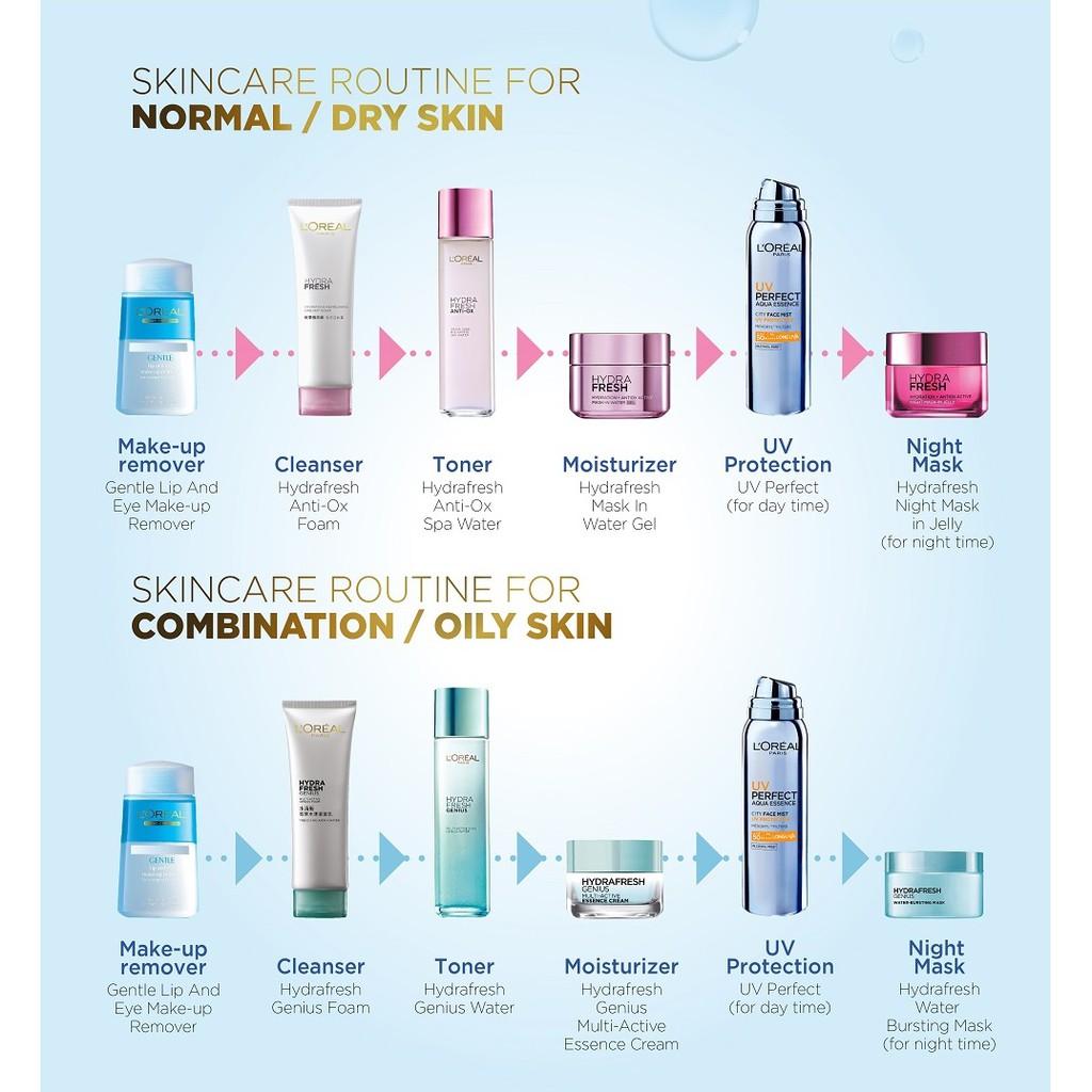 L'Oreal Paris Gentle Lip & Eye Make-Up Remover ...