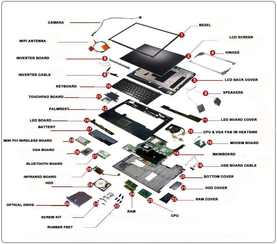 Hp Laptop Parts Diagram