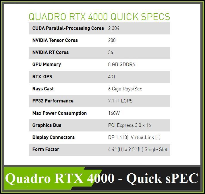 LEADTEK QUADRO RTX 4000 8GB GDDR6 256B PCIe Professional Graphics Card