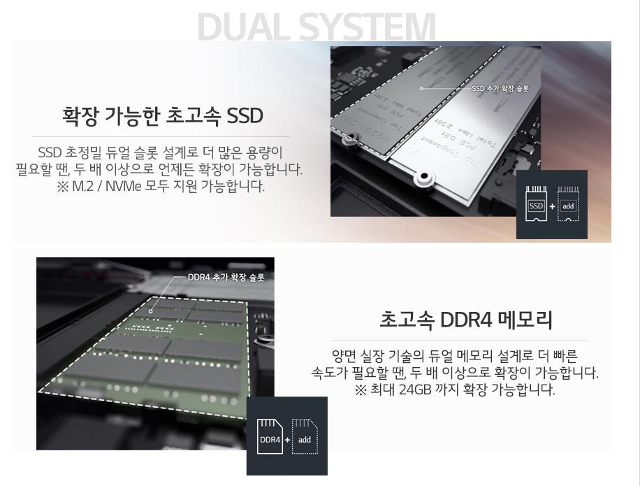 LG Online Gram Notebook 15ZD980-GX50K
