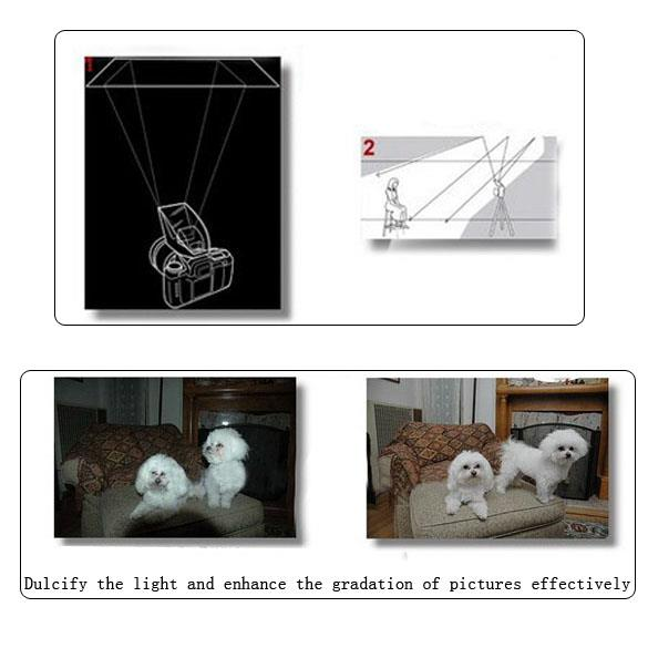 Light Tipper Diffuser (Pop-Up Flash Bounce, Reflector & Diffuser)