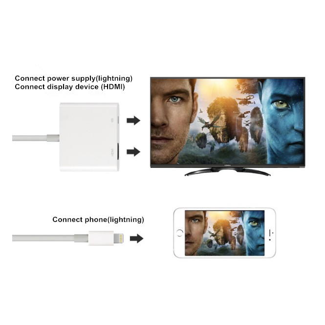 Lightning To dgtl Av Tv HDMI Cable Adapter For Ipad Air/pro iPh 5/5s/6