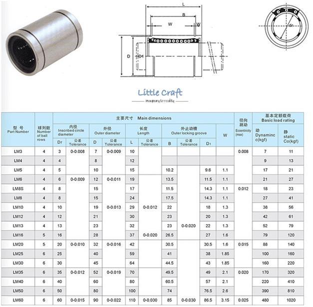 Linear Bush Lm8uu For Cnc 3d Print End 7 1 2025 7 50 Pm