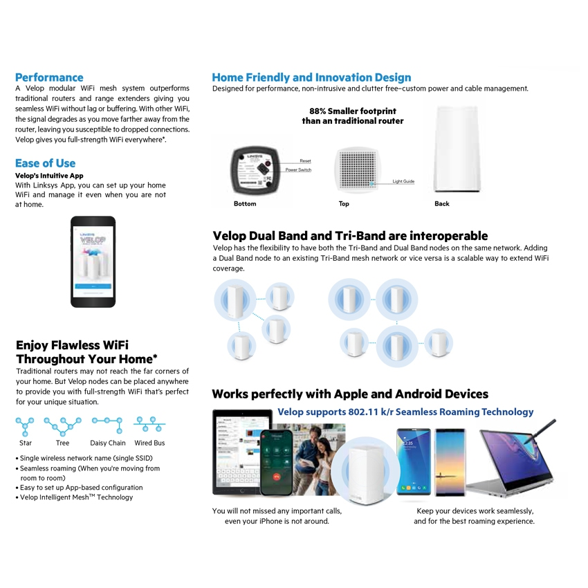 Linksys Velop Intelligent Mesh WiFi System 2-Pack White AC2600 - WHW0102-AH