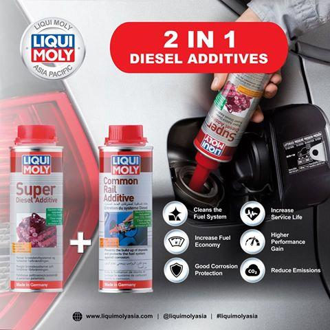 Liqui Moly Diesel Additive Black Smoke Stop 2 in 1 Combo