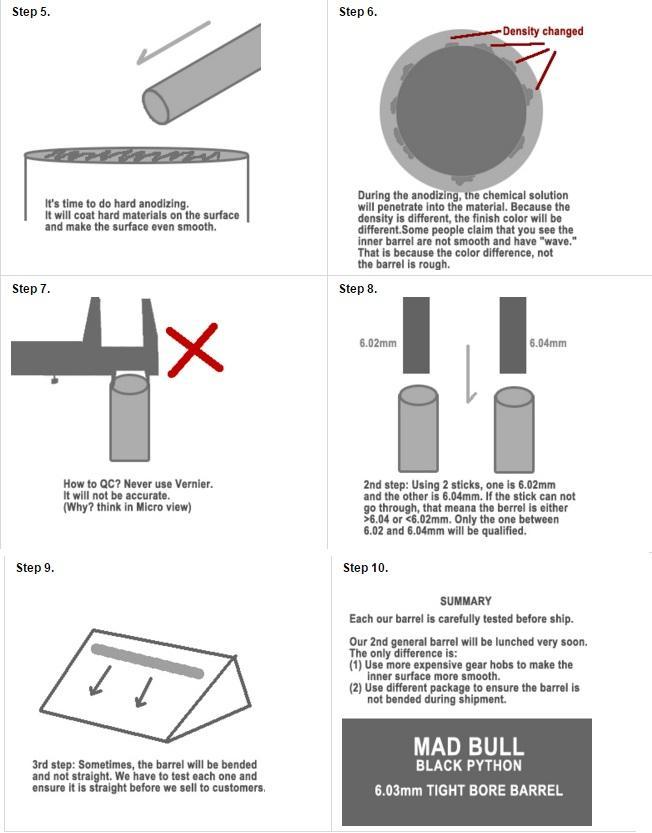 Madbull 603mm Black Python Ver2 Tight Bore Barrel For AEG 363mm