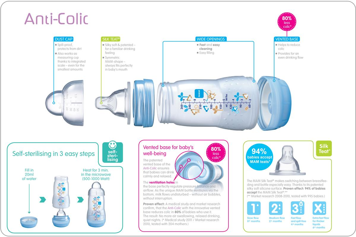 MAM Anti-Colic Feeding Bottle 260ml Single with Teat Size 1 (B270)