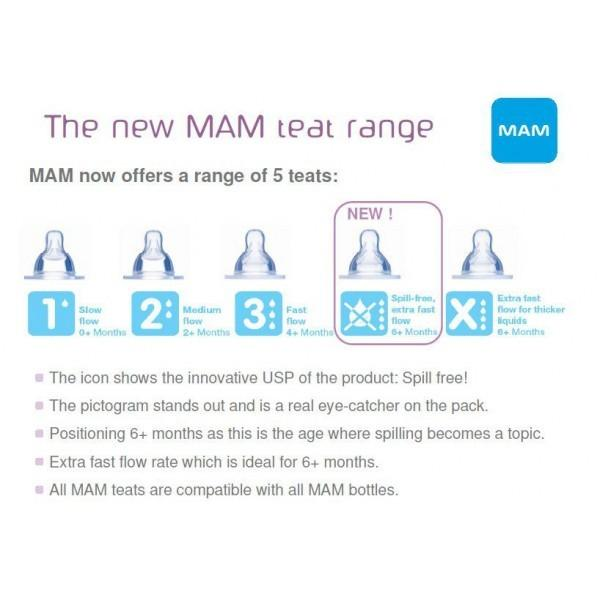 MAM Silk Medium Flow Teat Size 2 for 2m+ B122 (2 PACKS)