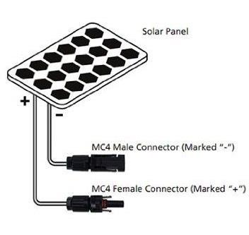 MC4 Connector for Solar System Cable Female