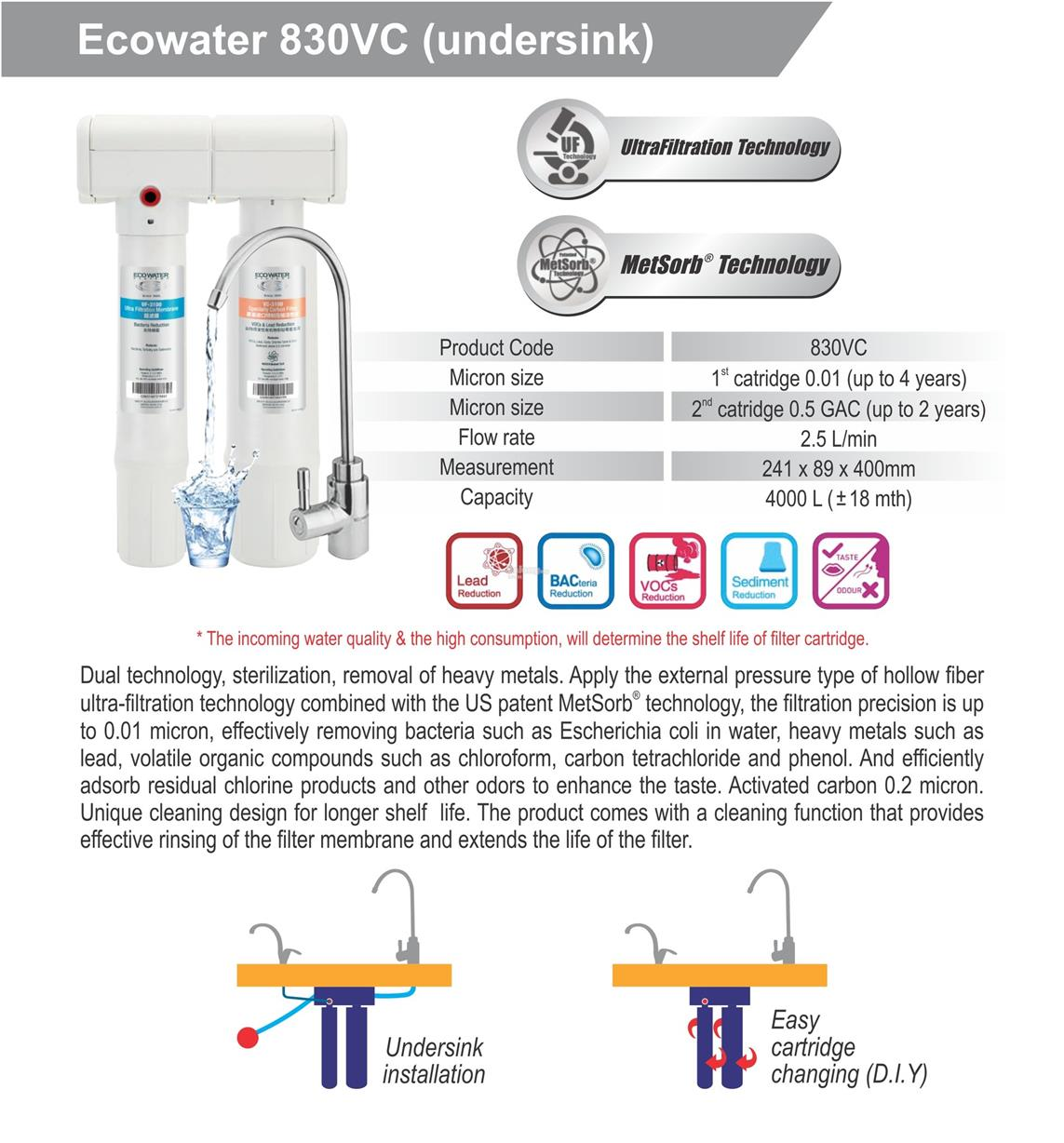 [#Merdeka Sales] 830VC USA EcoWater Water Purifier Filter Filters