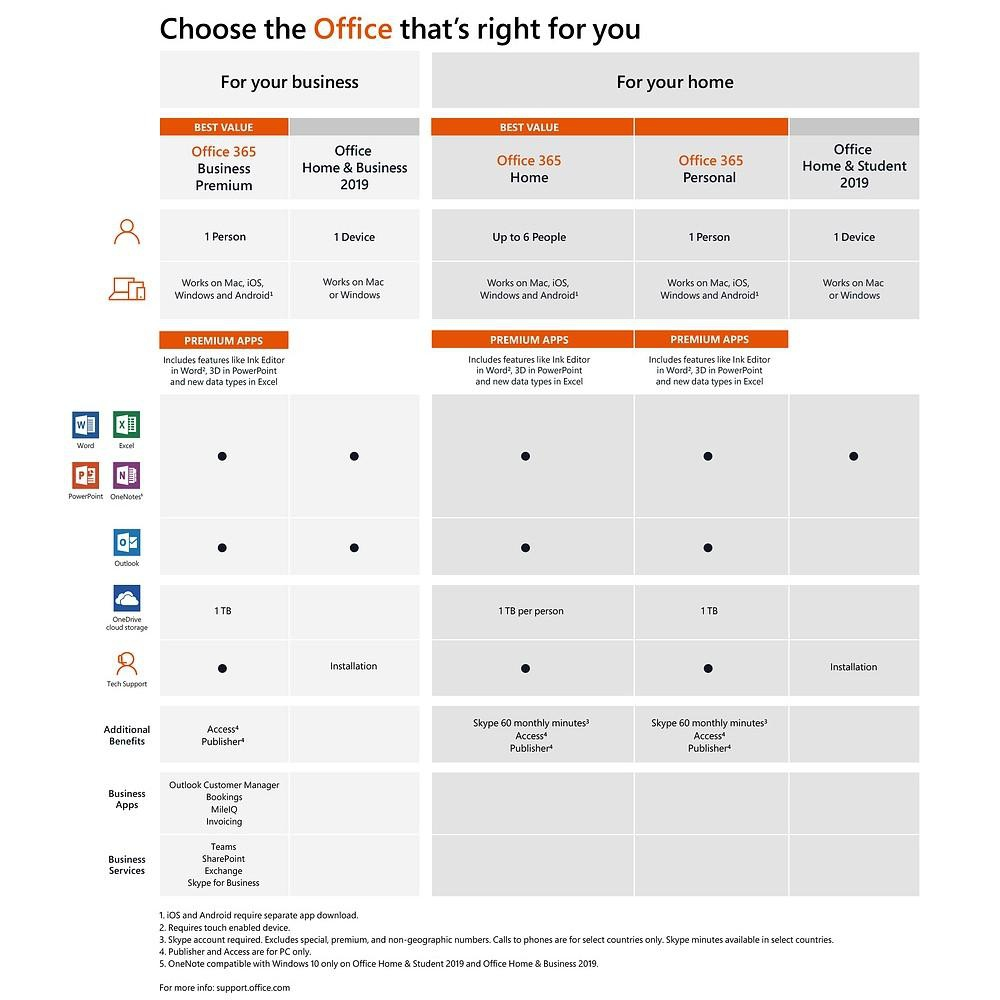 Microsoft Office Home and Student 2019 (79G-05066)