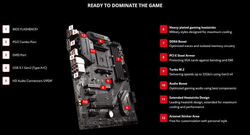 MSI B450 TOMAHAWK AMD AM4 B450 ATX Motherboard