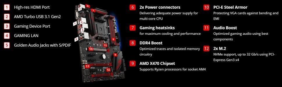 MSI X470 GAMING PLUS ATX AMD AM4 MOTHERBOARD