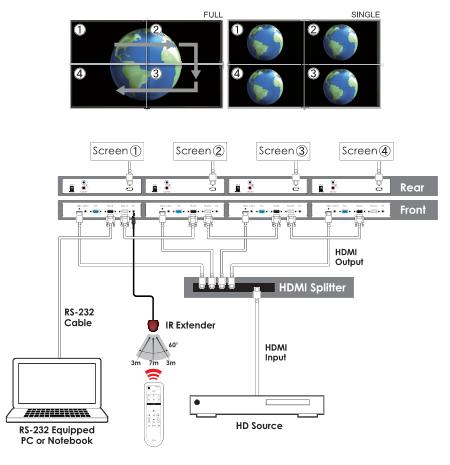 Video Wall Diagram Gallery How To Guide And Refrence
