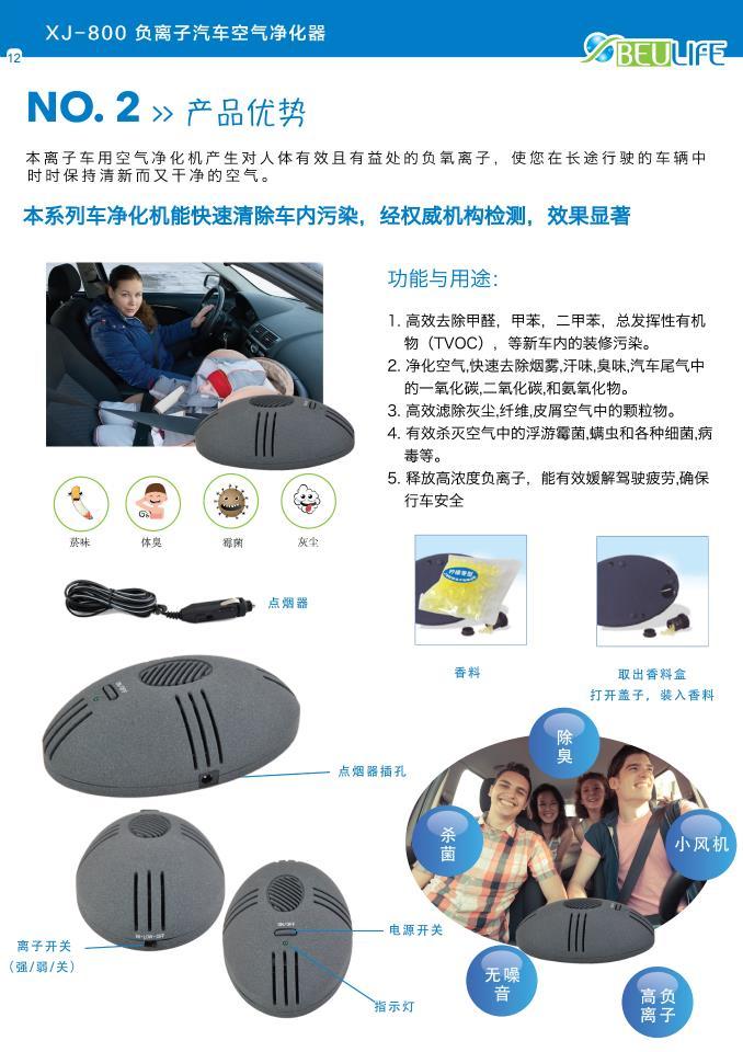 Best Car Air Purifier Malaysia