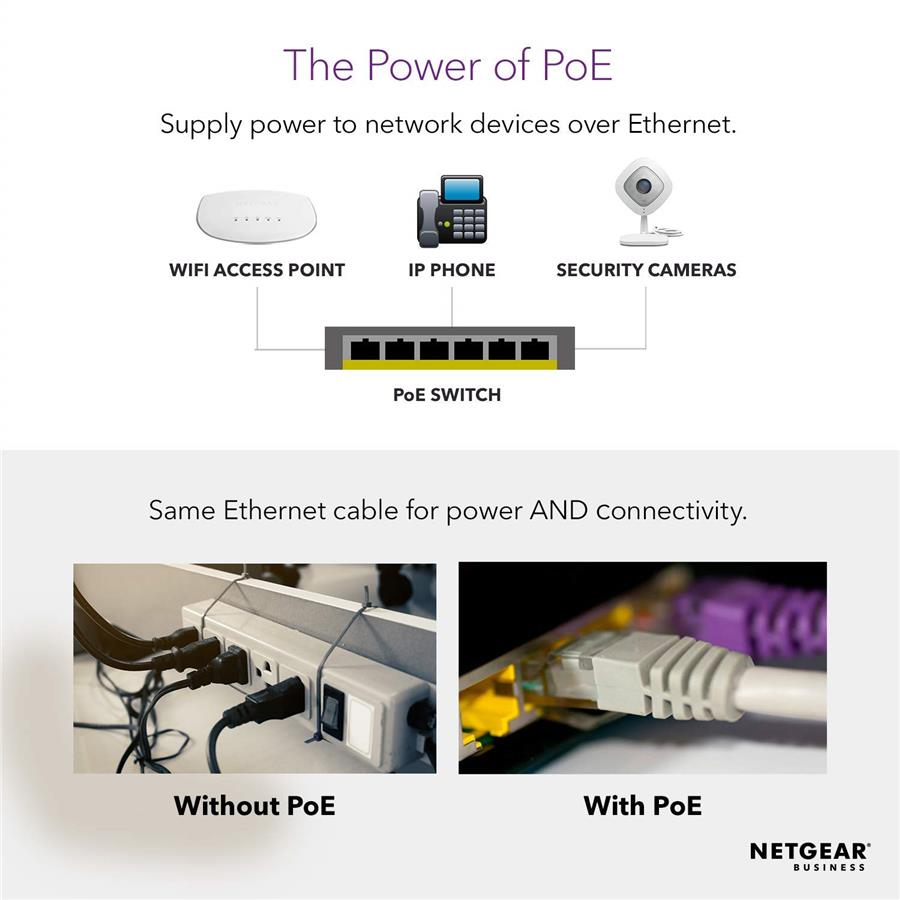 NETGEAR 8-Port Gigabit Ethernet Unmanaged PoE Switch (GS108PP)