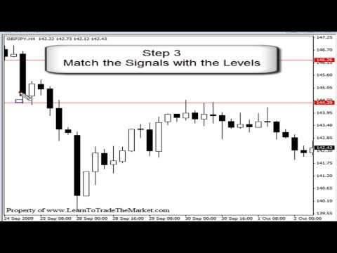 Forex school online trade manager