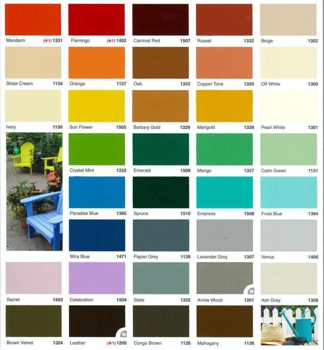 Green Color Nippon Paint - Paint Color Ideas