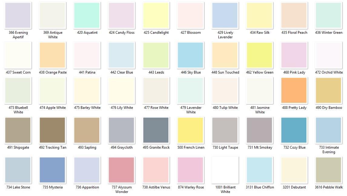 Nippon Paint Interior Vinilex Easy W (end 3/17/2019 4:05 PM